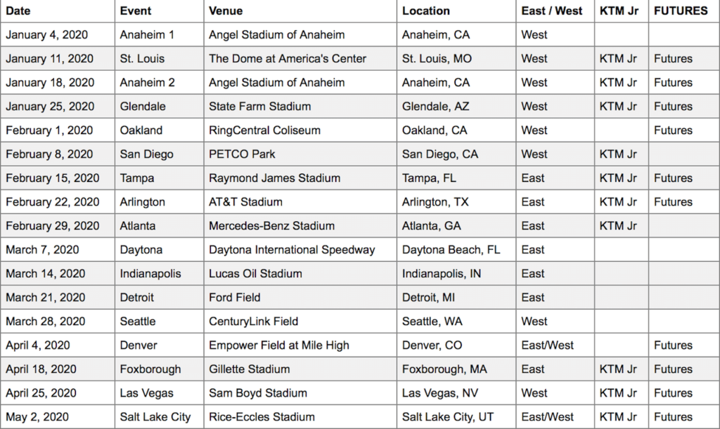 Supercross Schedule 2020